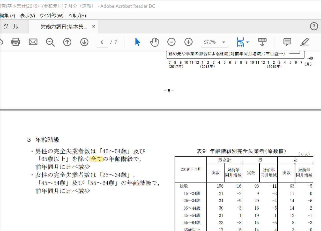 PDFで表記ゆれ確認のやり方