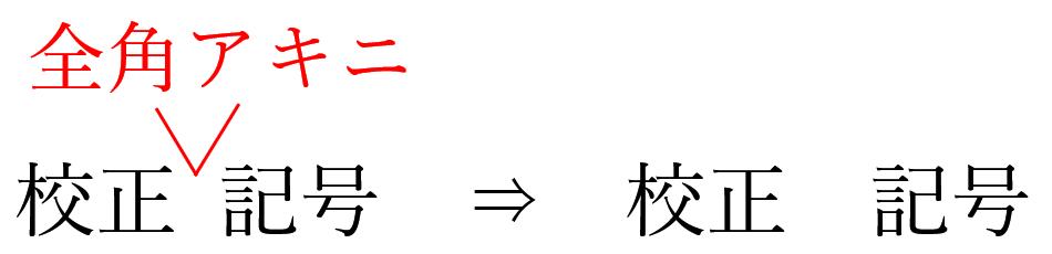 全角アキの校正記号