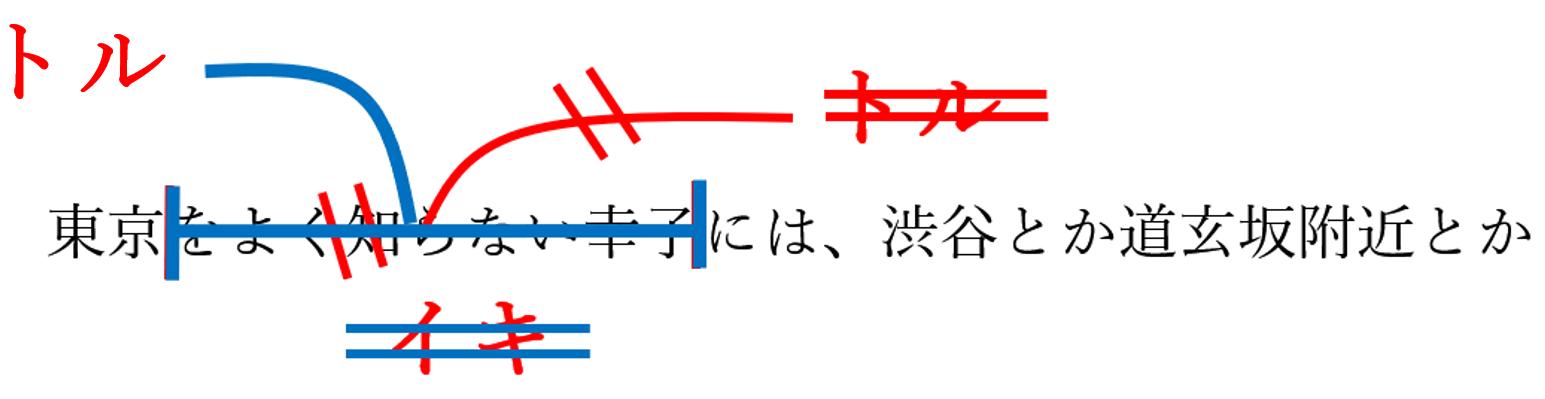 校正記号のモトイキ・ママイキ