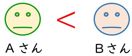 ダブルチェックの効果とメリット