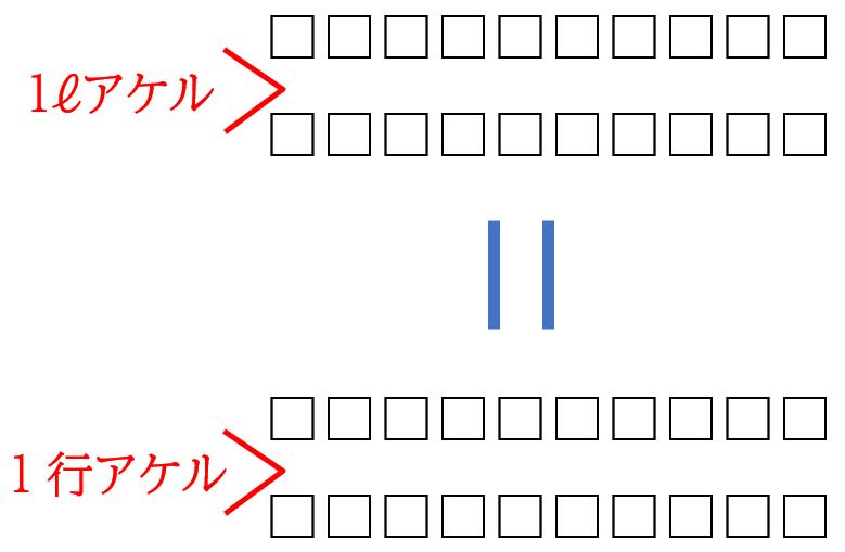校正記号のアケル