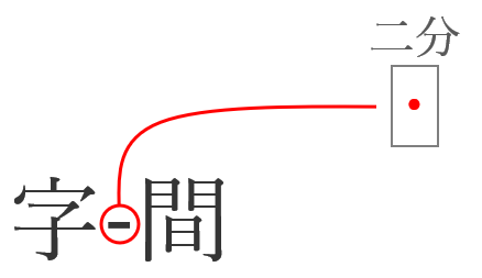 半角アキ・ツメの校正記号