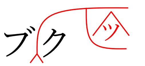校正記号の促音拗音