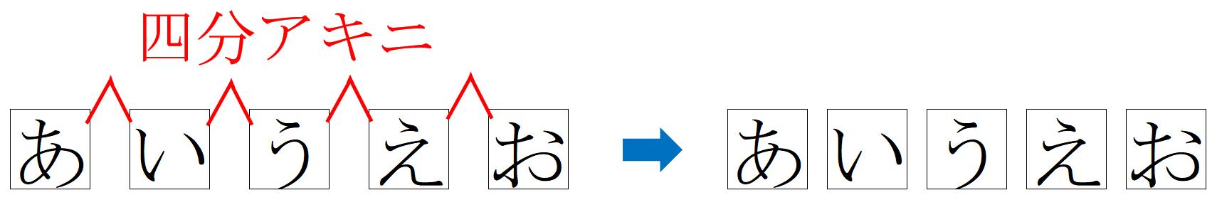 校正記号の字間