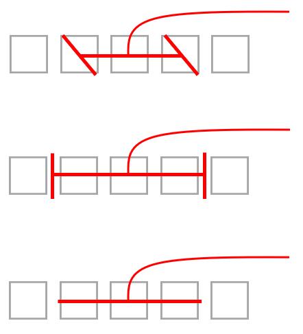校正記号の修正の引出し線
