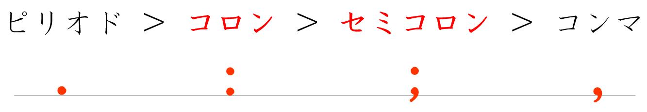 校正記号の中点類