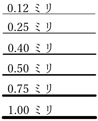 校正記号の罫線