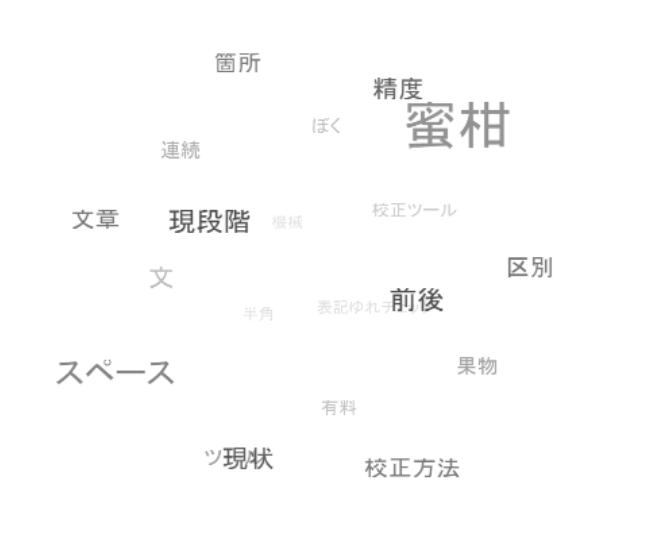 日本語文章校正無料ツール