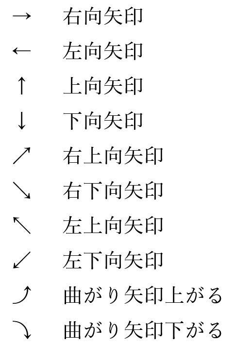 校正記号の矢印の名称と使い方