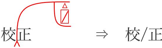 三角の記号